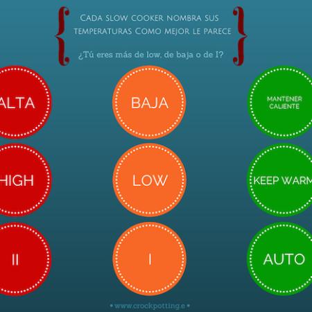 Nombres_temperaturas_slow_cooker copia
